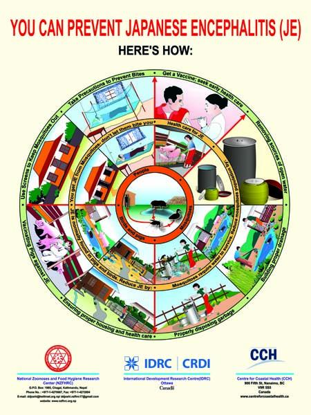 Nepalese Public Health Mandala